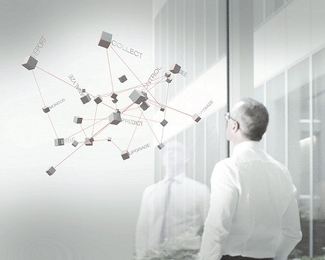 energia-industria-abb-digital-solucion-ability