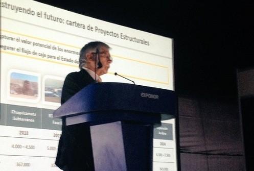 proyectos-codelco-inversiones-pizarro-capitalizar