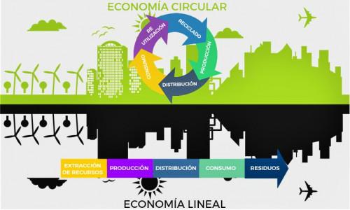 Colegio de Ingenieros plantea cómo avanzar en economía circular compartida