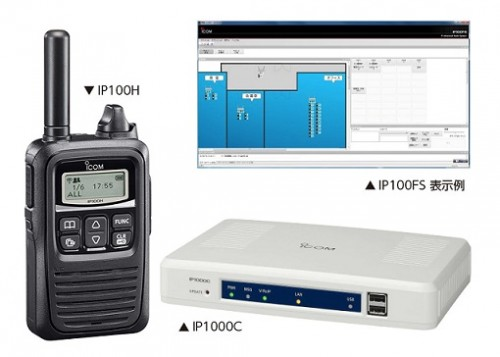 radio-tectel-icom-wifi