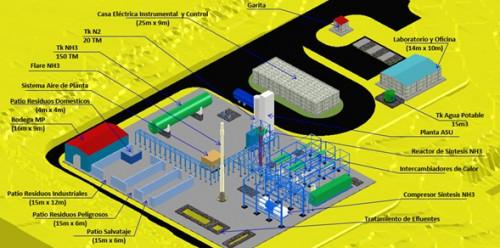 Enaex ingresa proyecto de construcción de planta de elaboración de amoniaco verde a evaluación ambiental