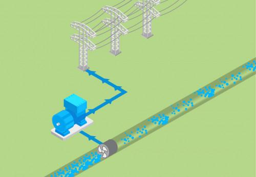 Enertime utilizará un generador ABB para aumentar la eficiencia energética de una red de transmisión de gas natural